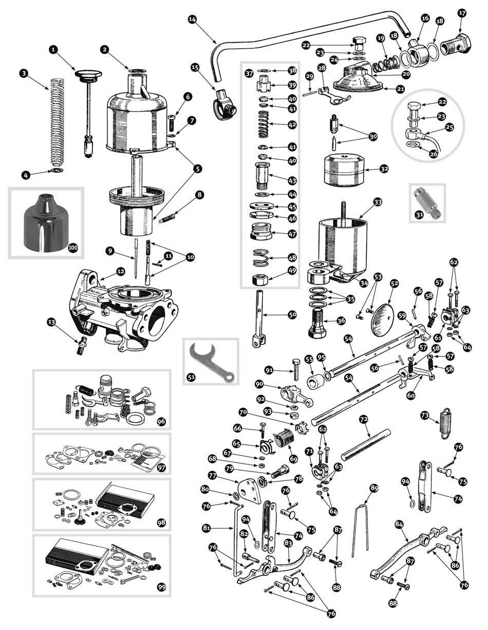 parts for austin healey bn1 bj8 carburetor bn1 bn2 bn4 to 1959 Oldsmobile Ad parts for austin healey bn1 bj8 carburetor bn1 bn2 bn4 to 48862 sc parts group ltd
