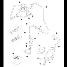 Clutch hydraulics V8 models