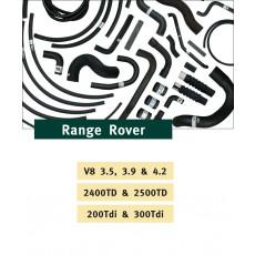 Kevlar reinforced radiator hoses for Range Rover