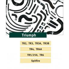 Kevlar reinforced radiator hoses for Triumph