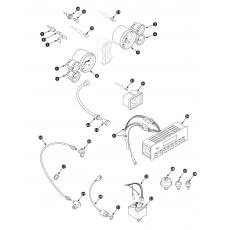 Instruments – Series III