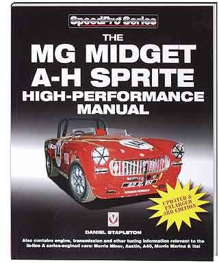 High Performance Manual