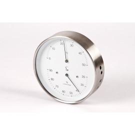 Climatemeter
